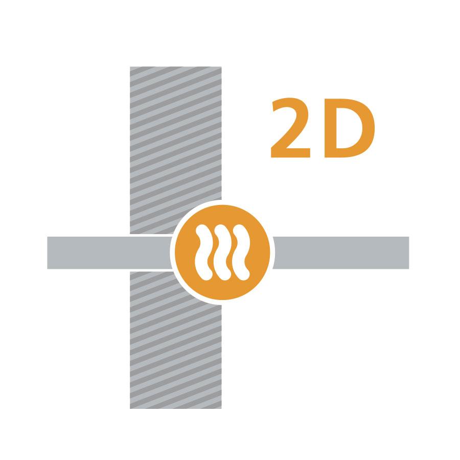2D Wärmebrücken